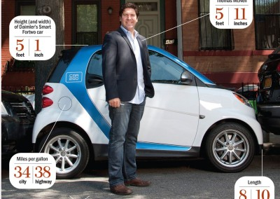 This tiny little car could transform how New Yorkers get around town